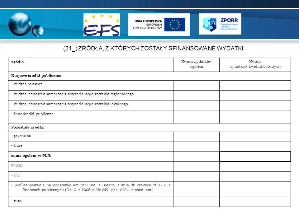 (22_) UZYSKANY PRZYCHÓD w okresie objętym wnioskiem (jeżeli zostało przewidziane w umowie/decyzji * o dofinansowaniu) Lp.Rodzaj przychoduKwota 12 suma ogółem w PLN :