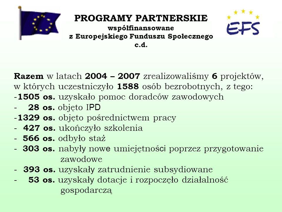 PROGRAMY PARTNERSKIE współfinansowane z Europejskiego Funduszu Społecznego c.d.
