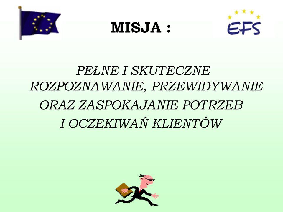 Powiatowy Urząd Pracy w Sokółce - zasięg działania - Liczba osób bezrobotnych zarejestrowanych Stopa bezrobocia % POLSKA1404,49,3 WOJ.