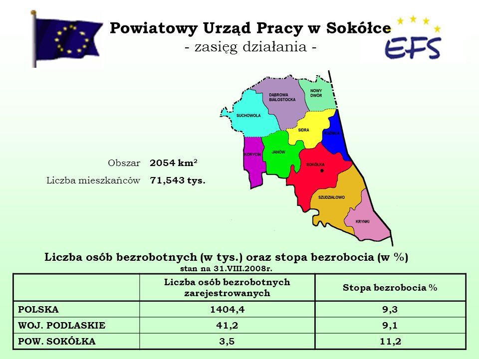 Stopa bezrobocia w woj. p odlaskim stan na 31. VIII.2008r.