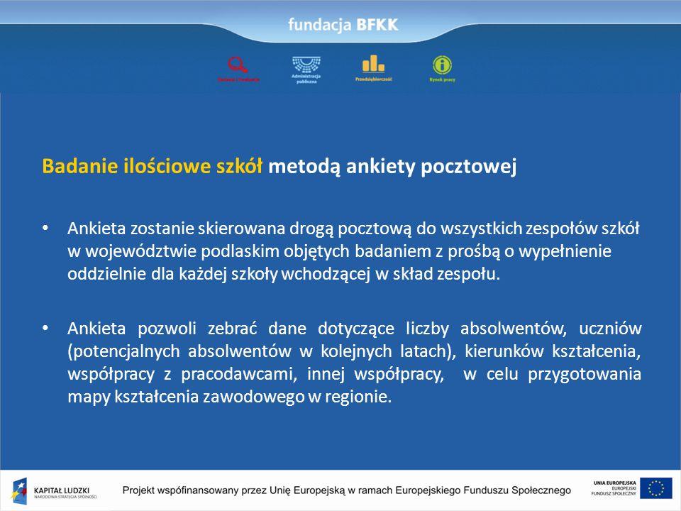 Badanie ilościowe szkół metodą ankiety pocztowej Ankieta zostanie skierowana drogą pocztową do wszystkich zespołów szkół w województwie podlaskim obję