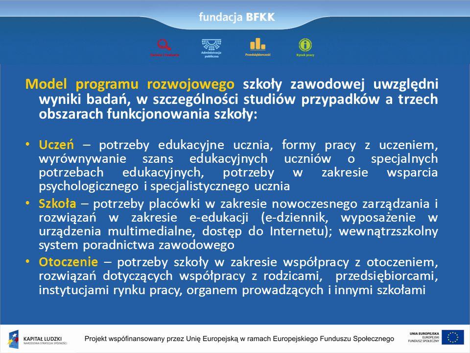 Model programu rozwojowego szkoły zawodowej uwzględni wyniki badań, w szczególności studiów przypadków a trzech obszarach funkcjonowania szkoły: Uczeń