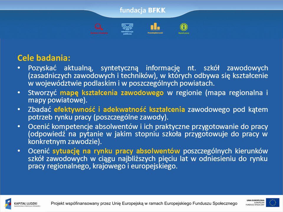 Cele badania: Pozyskać aktualną, syntetyczną informację nt. szkół zawodowych (zasadniczych zawodowych i techników), w których odbywa się kształcenie w