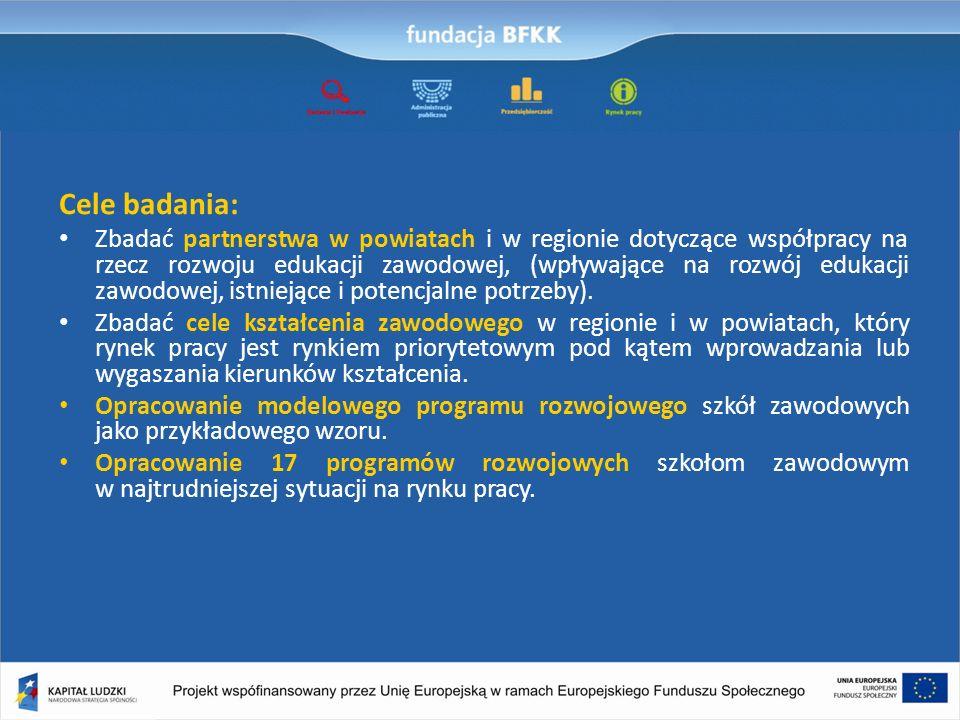 Cele badania: Zbadać partnerstwa w powiatach i w regionie dotyczące współpracy na rzecz rozwoju edukacji zawodowej, (wpływające na rozwój edukacji zaw