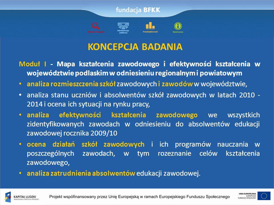 KONCEPCJA BADANIA Moduł I - Mapa kształcenia zawodowego i efektywności kształcenia w województwie podlaskim w odniesieniu regionalnym i powiatowym ana