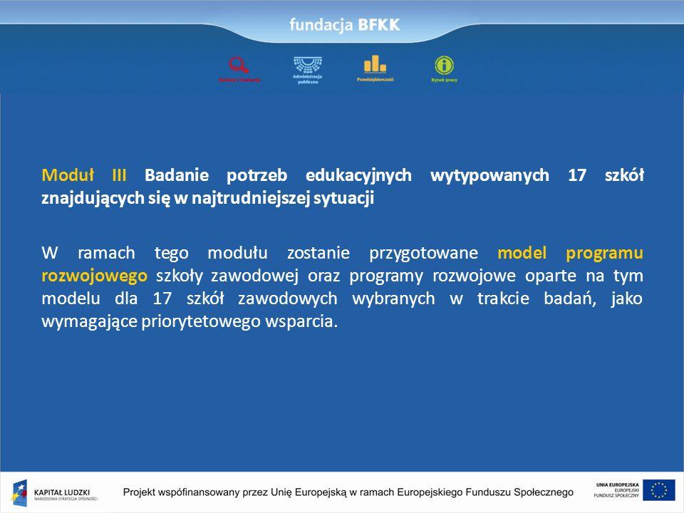 Moduł III Badanie potrzeb edukacyjnych wytypowanych 17 szkół znajdujących się w najtrudniejszej sytuacji W ramach tego modułu zostanie przygotowane mo