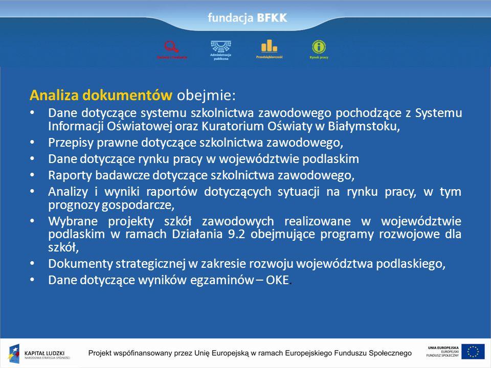 Analiza dokumentów obejmie: Dane dotyczące systemu szkolnictwa zawodowego pochodzące z Systemu Informacji Oświatowej oraz Kuratorium Oświaty w Białyms