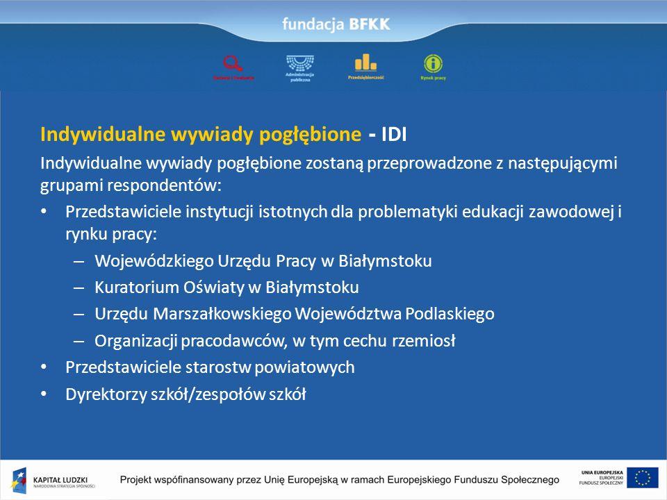 Indywidualne wywiady pogłębione - IDI Indywidualne wywiady pogłębione zostaną przeprowadzone z następującymi grupami respondentów: Przedstawiciele ins