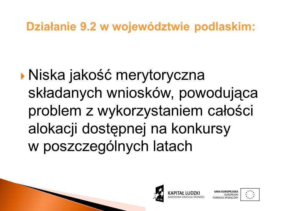 Działanie 9.2 w województwie podlaskim: Niska jakość merytoryczna składanych wniosków, powodująca problem z wykorzystaniem całości alokacji dostępnej na konkursy w poszczególnych latach