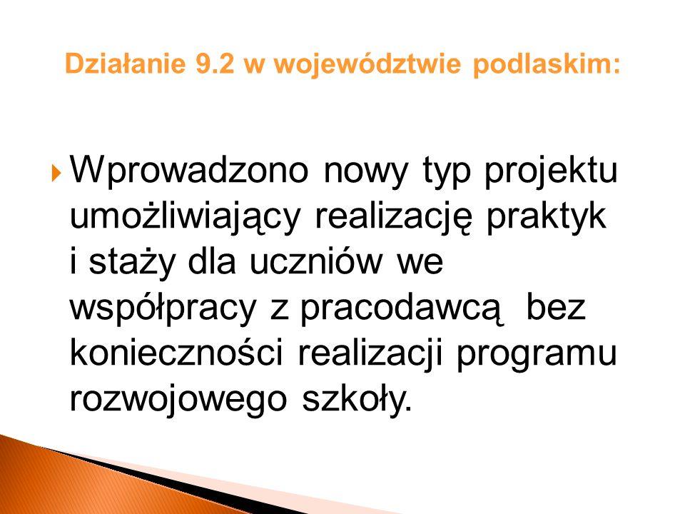 Działanie 9.2 w województwie podlaskim: Wprowadzono nowy typ projektu umożliwiający realizację praktyk i staży dla uczniów we współpracy z pracodawcą bez konieczności realizacji programu rozwojowego szkoły.