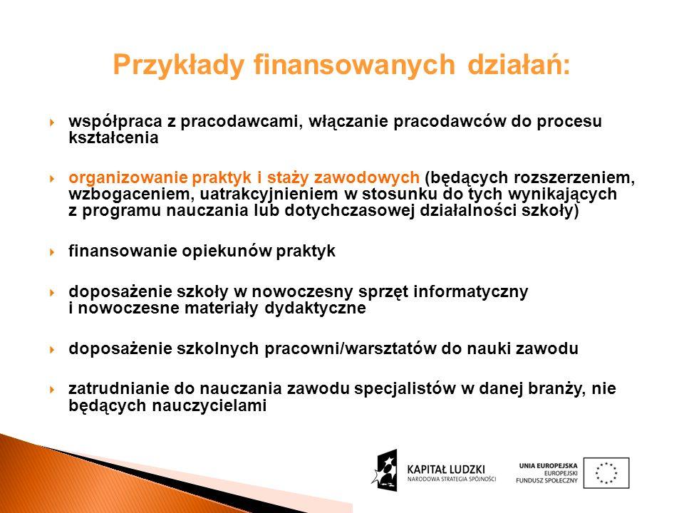 Działanie 9.2 w województwie podlaskim: Alokacja dla województwa podlaskiego na cały okres programowania: 18,9 mln euro (ok.