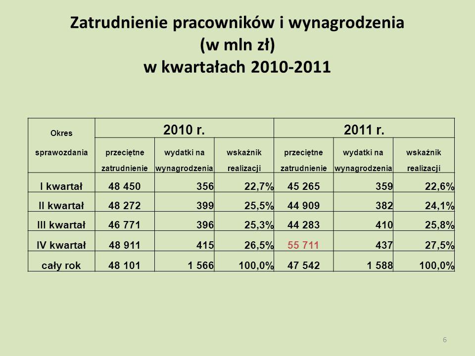 Zatrudnienie pracowników i wynagrodzenia (w mln zł) w kwartałach 2010-2011 Okres 2010 r.2011 r. sprawozdaniaprzeciętnewydatki nawskaźnikprzeciętnewyda