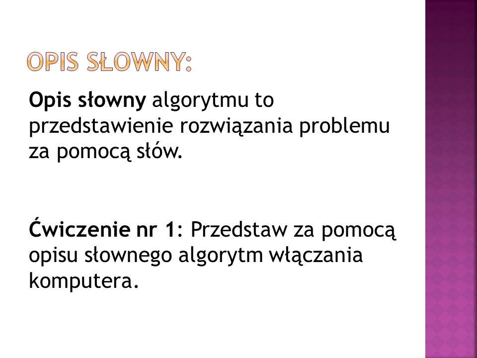 Lista kroków algorytmu to przedstawienie algorytmu w kolejnych punktach prowadzących do rozwiązania problemu Ćwiczenie nr 2: Przedstaw w postaci listy kroków algorytm dzielenia dwóch liczb a i b.