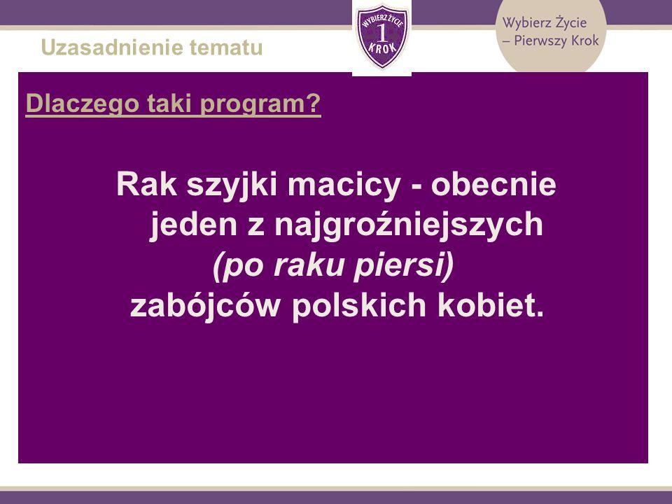 Uzasadnienie tematu Dlaczego taki program? Rak szyjki macicy - obecnie jeden z najgroźniejszych (po raku piersi) zabójców polskich kobiet.