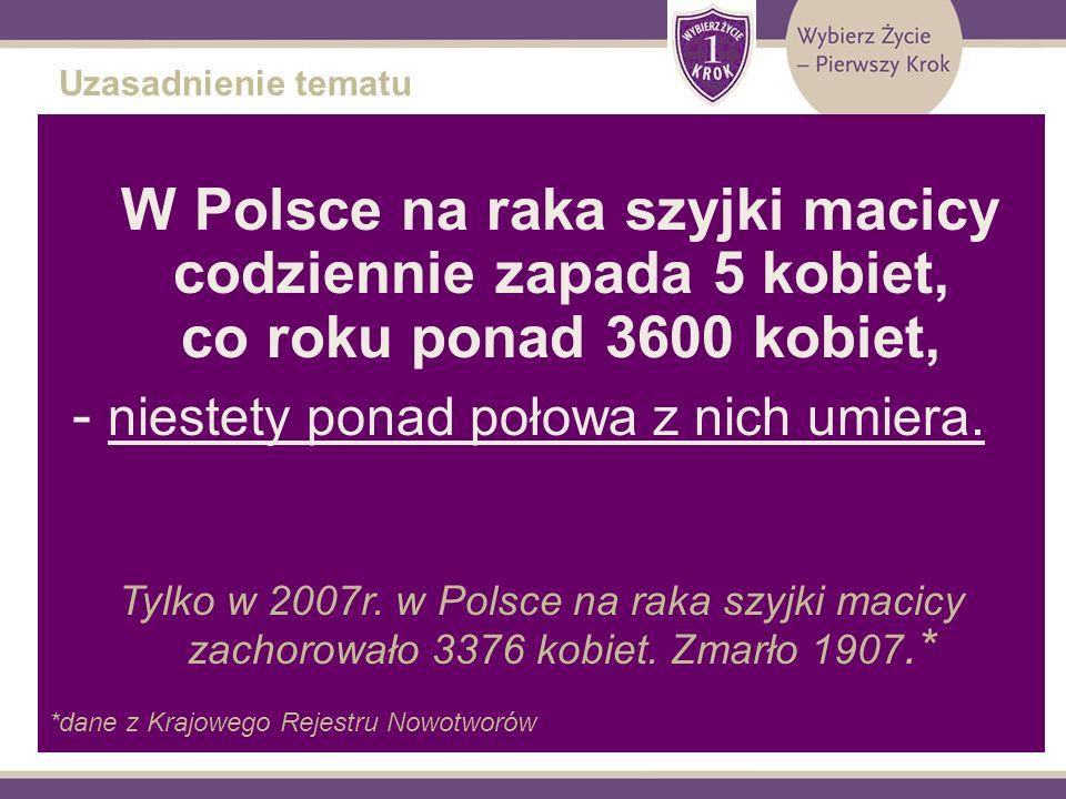 Uzasadnienie tematu W Polsce na raka szyjki macicy codziennie zapada 5 kobiet, co roku ponad 3600 kobiet, - niestety ponad połowa z nich umiera. Tylko