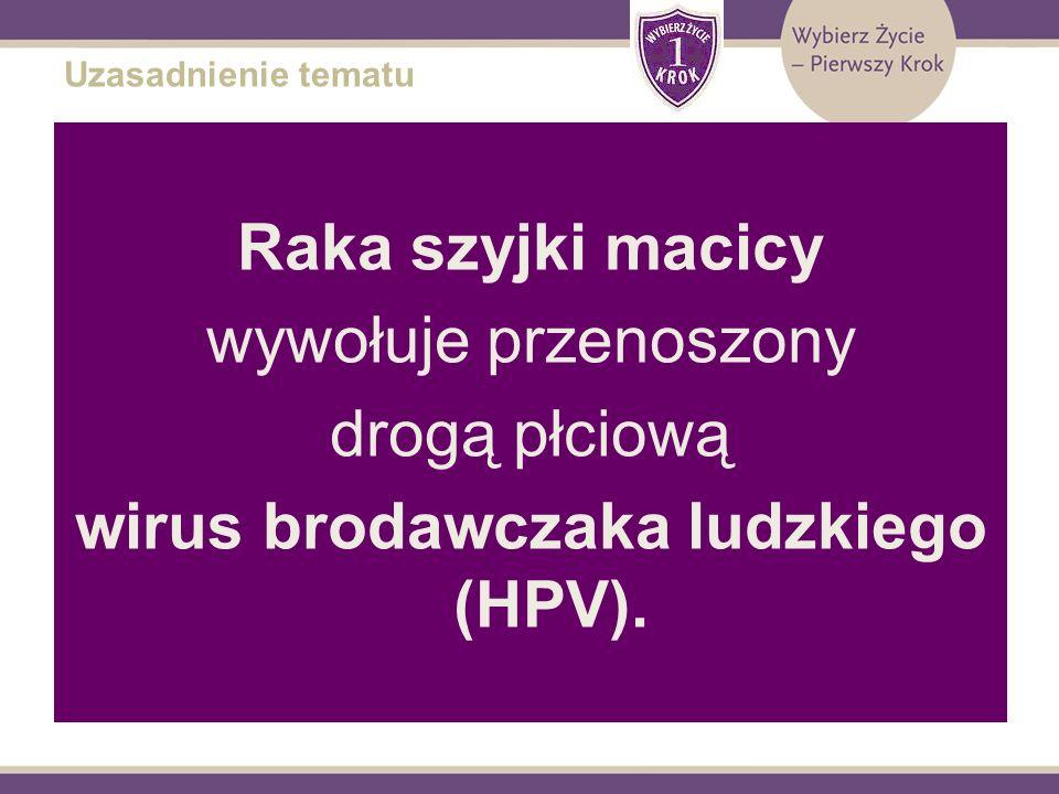 Uzasadnienie tematu Raka szyjki macicy wywołuje przenoszony drogą płciową wirus brodawczaka ludzkiego (HPV).