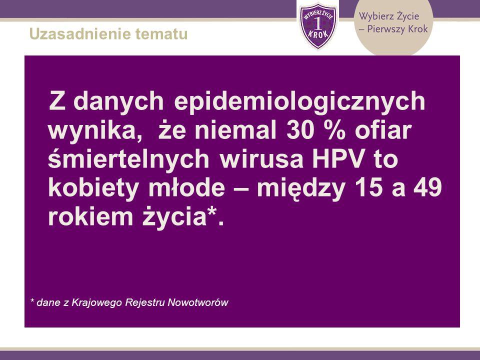 Uzasadnienie tematu Z danych epidemiologicznych wynika, że niemal 30 % ofiar śmiertelnych wirusa HPV to kobiety młode – między 15 a 49 rokiem życia*.