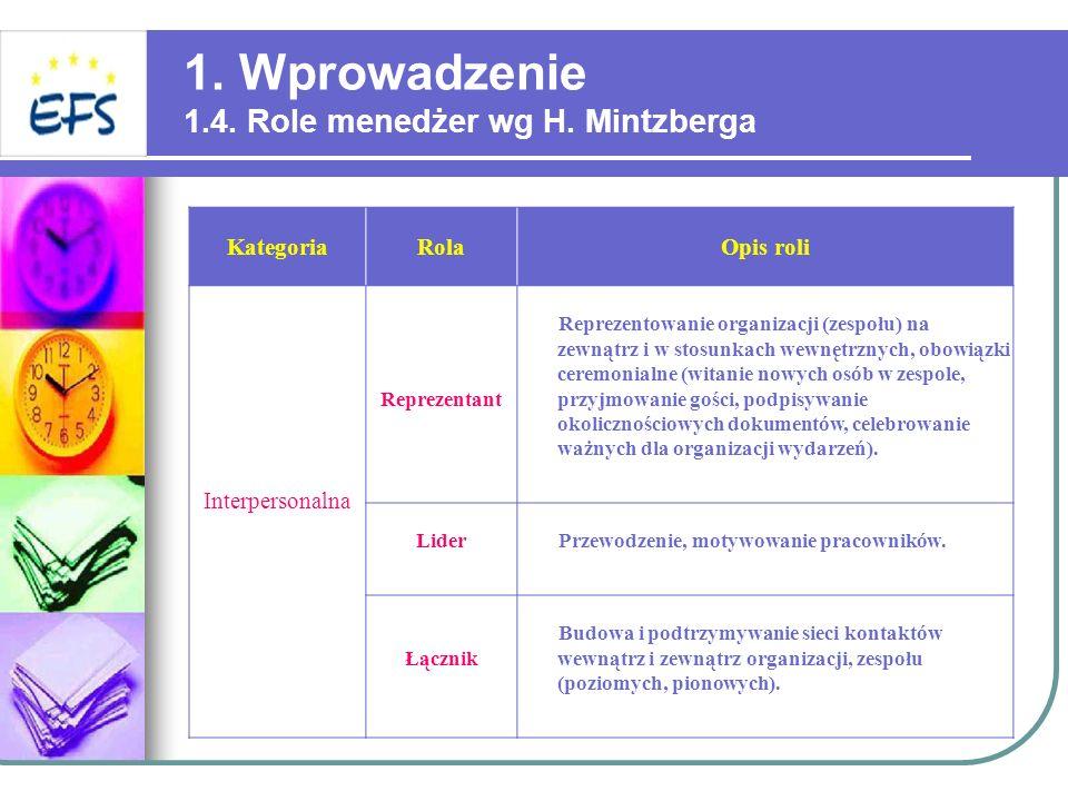 1. Wprowadzenie 1.4. Role menedżer wg H. Mintzberga KategoriaRolaOpis roli Interpersonalna Reprezentant Reprezentowanie organizacji (zespołu) na zewną