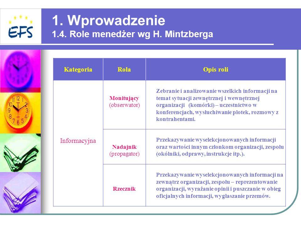 1. Wprowadzenie 1.4. Role menedżer wg H. Mintzberga Kategoria RolaOpis roli Informacyjna Monitujący (obserwator) Zebranie i analizowanie wszelkich inf