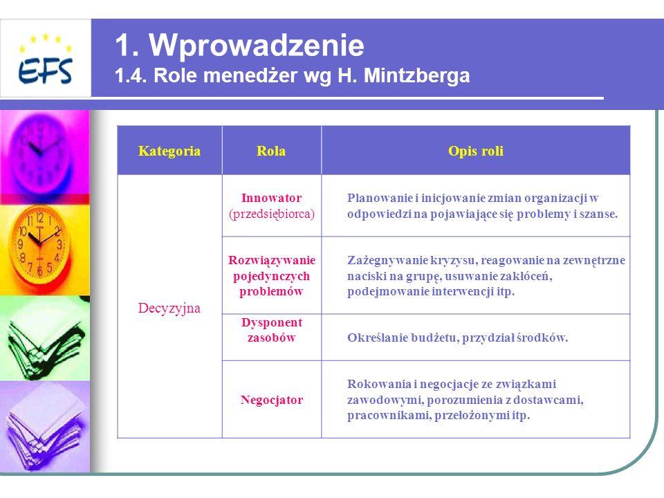 1. Wprowadzenie 1.4. Role menedżer wg H. Mintzberga KategoriaRolaOpis roli Decyzyjna Innowator (przedsiębiorca) Planowanie i inicjowanie zmian organiz