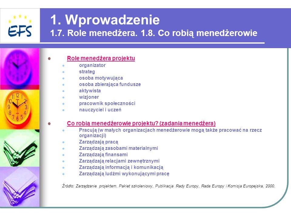 1. Wprowadzenie 1.7. Role menedżera. 1.8. Co robią menedżerowie Role menedżera projektu organizator strateg osoba motywująca osoba zbierająca fundusze