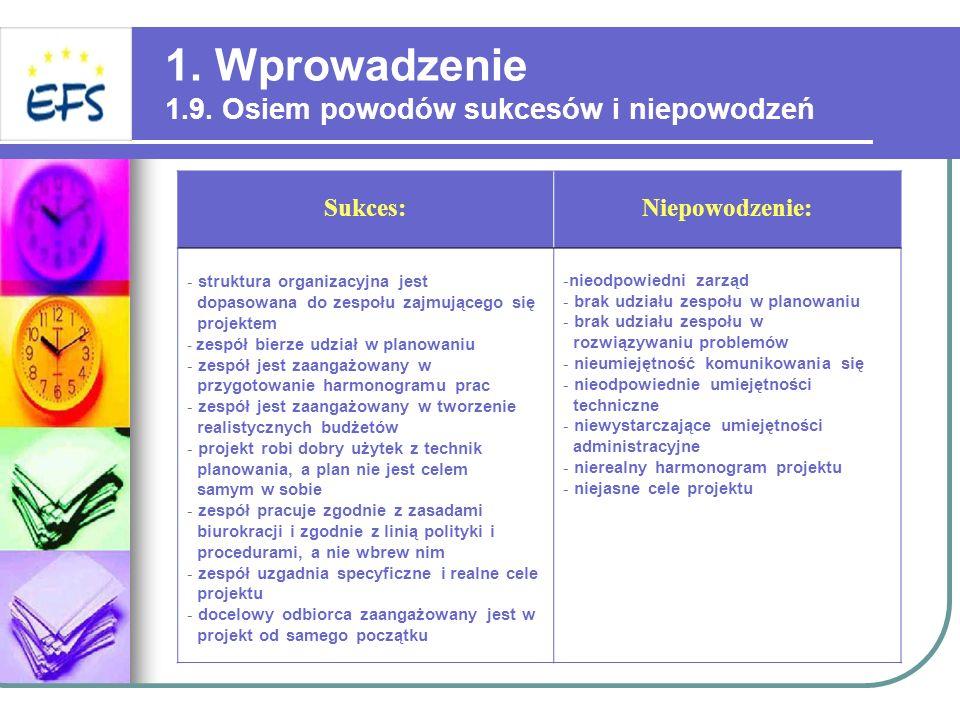 1. Wprowadzenie 1.9. Osiem powodów sukcesów i niepowodzeń Sukces:Niepowodzenie: - struktura organizacyjna jest dopasowana do zespołu zajmującego się p
