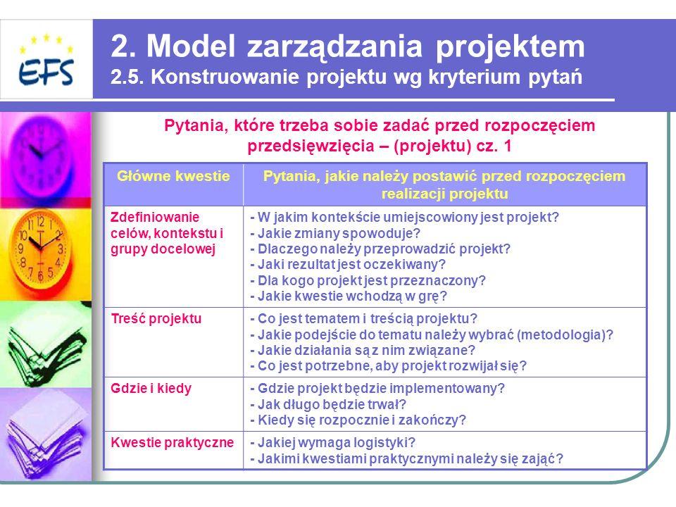 2. Model zarządzania projektem 2.5. Konstruowanie projektu wg kryterium pytań Główne kwestiePytania, jakie należy postawić przed rozpoczęciem realizac