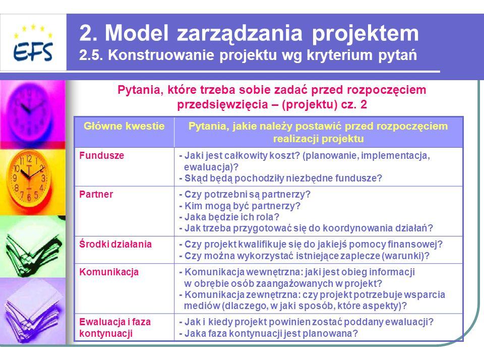Główne kwestiePytania, jakie należy postawić przed rozpoczęciem realizacji projektu Fundusze- Jaki jest całkowity koszt? (planowanie, implementacja, e