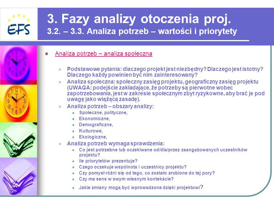 3. Fazy analizy otoczenia proj. 3.2. – 3.3. Analiza potrzeb – wartości i priorytety Analiza potrzeb – analiza społeczna Podstawowe pytania: dlaczego p