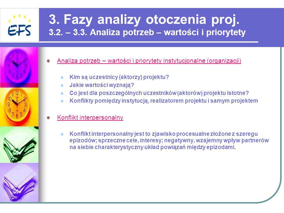 3. Fazy analizy otoczenia proj. 3.2. – 3.3. Analiza potrzeb – wartości i priorytety Analiza potrzeb – wartości i priorytety instytucjonalne (organizac