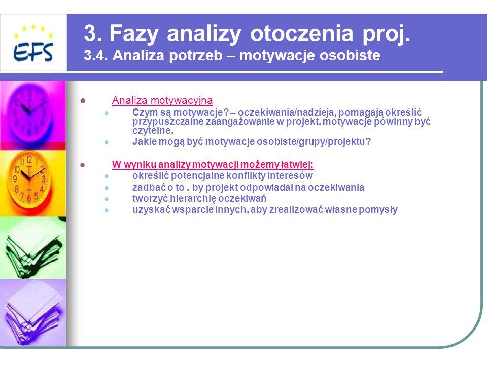 3. Fazy analizy otoczenia proj. 3.4. Analiza potrzeb – motywacje osobiste Analiza motywacyjna Czym są motywacje? – oczekiwania/nadzieja, pomagają okre