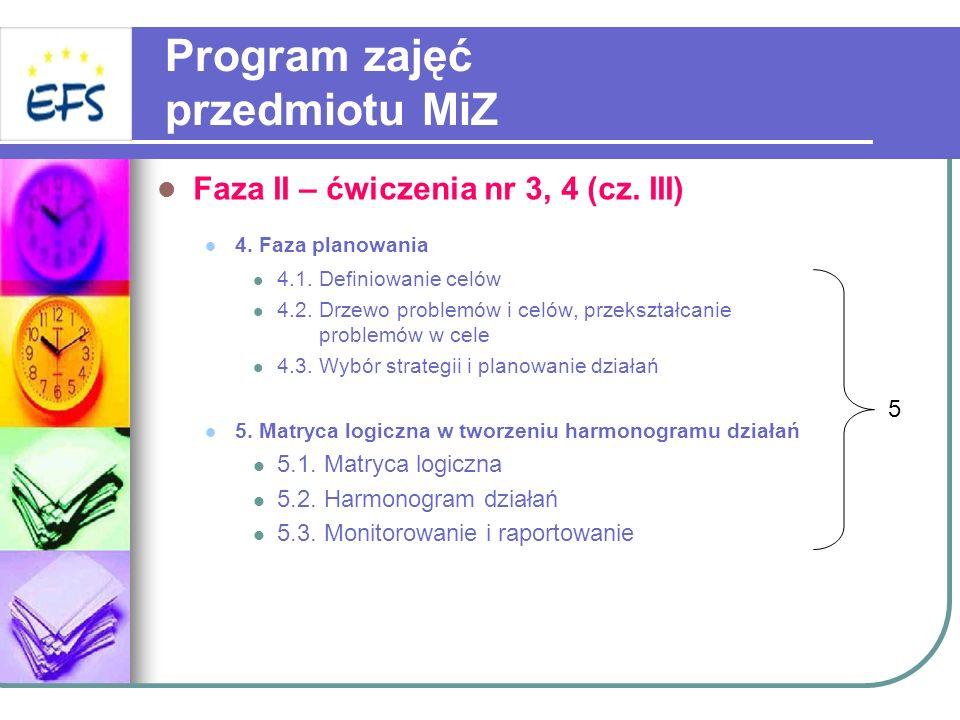 Faza II – ćwiczenia nr 3, 4 (cz. III) 4. Faza planowania 4.1. Definiowanie celów 4.2. Drzewo problemów i celów, przekształcanie problemów w cele 4.3.