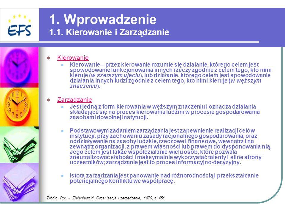 3.Fazy analizy otoczenia proj. 3.2. – 3.3.