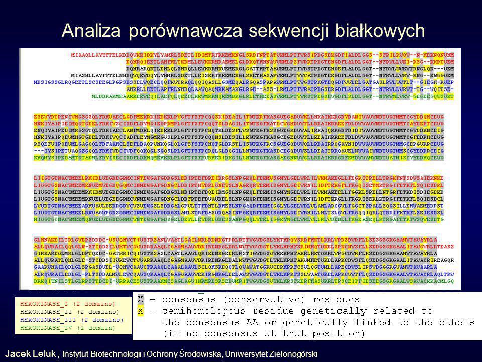 HEXOKINASE_I (2 domains) HEXOKINASE_II (2 domains) HEXOKINASE_III (2 domains) HEXOKINASE_IV (1 domain) Analiza porównawcza sekwencji białkowych Jacek Leluk, Instytut Biotechnologii i Ochrony Środowiska, Uniwersytet Zielonogórski