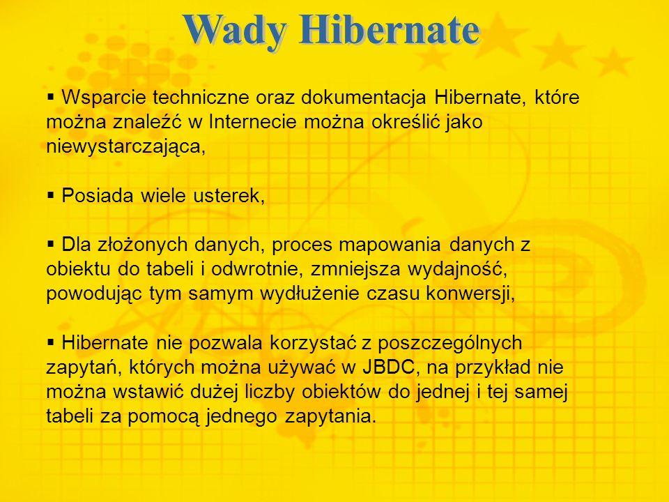 Wsparcie techniczne oraz dokumentacja Hibernate, które można znaleźć w Internecie można określić jako niewystarczająca, Posiada wiele usterek, Dla zło
