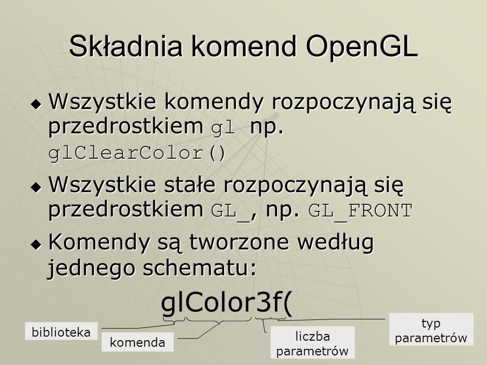 Składnia komend OpenGL Wszystkie komendy rozpoczynają się przedrostkiem gl np. glClearColor() Wszystkie komendy rozpoczynają się przedrostkiem gl np.