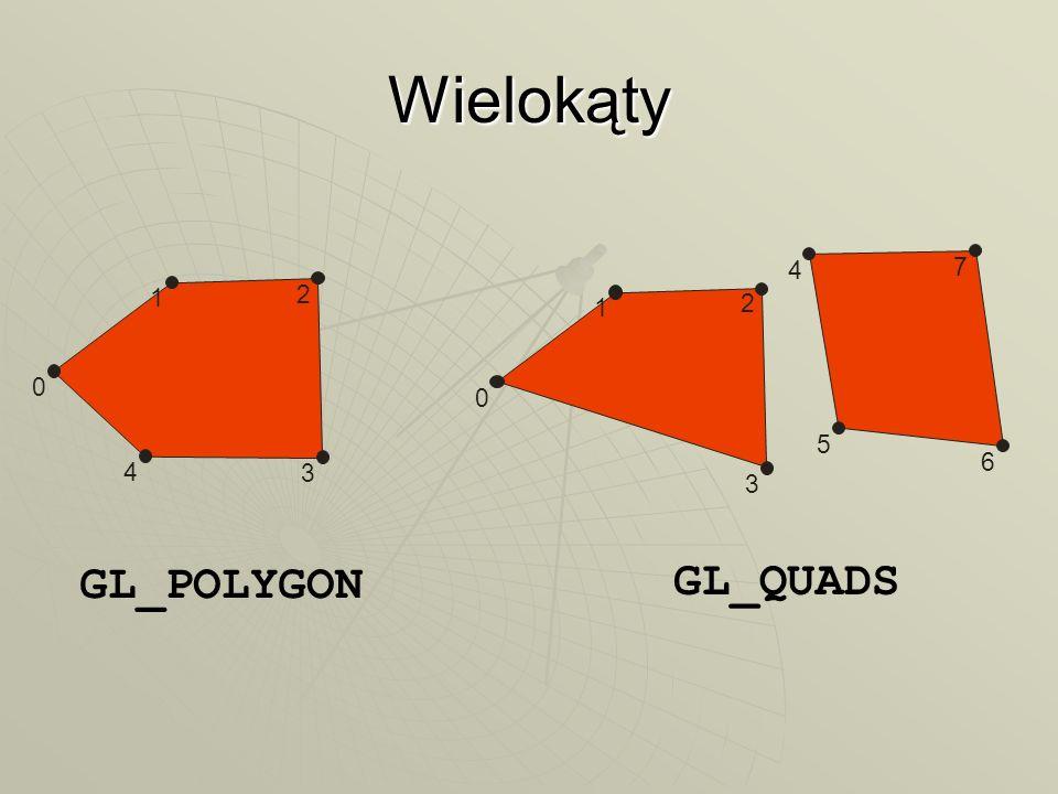 Wielokąty 0 1 2 3 4 0 1 2 3 4 5 7 6 GL_POLYGON GL_QUADS