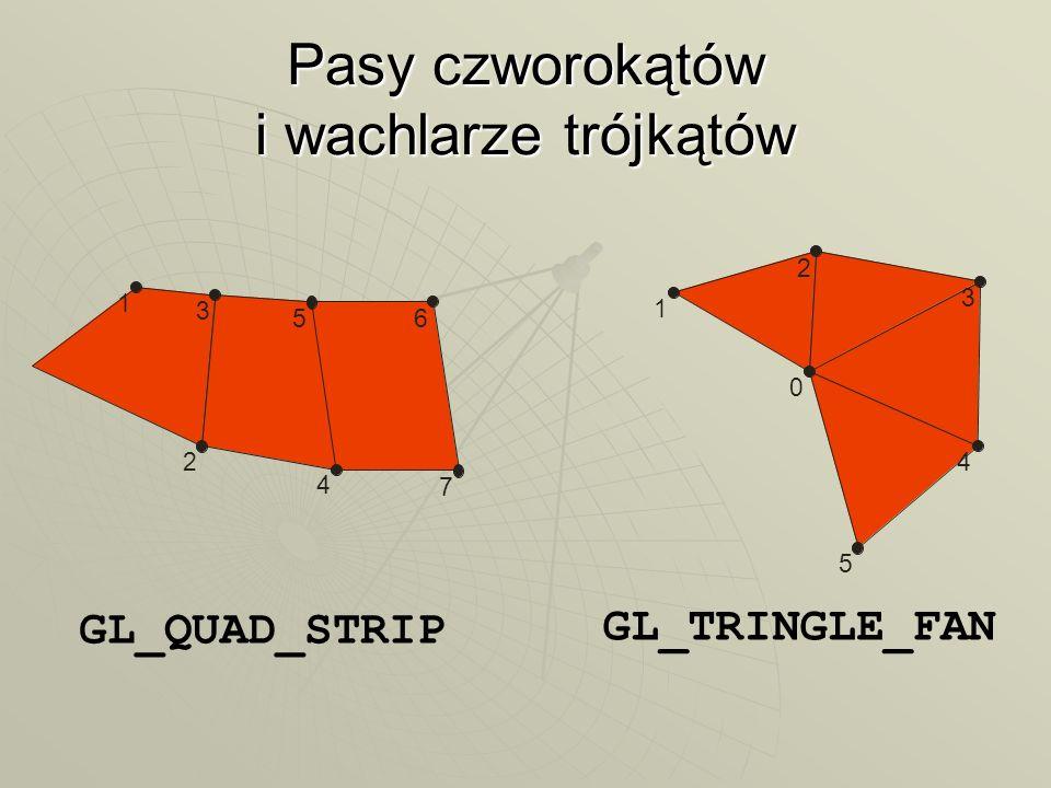 Pasy czworokątów i wachlarze trójkątów 0 1 2 3 4 5 7 6 1 2 3 4 5 GL_QUAD_STRIP GL_TRINGLE_FAN