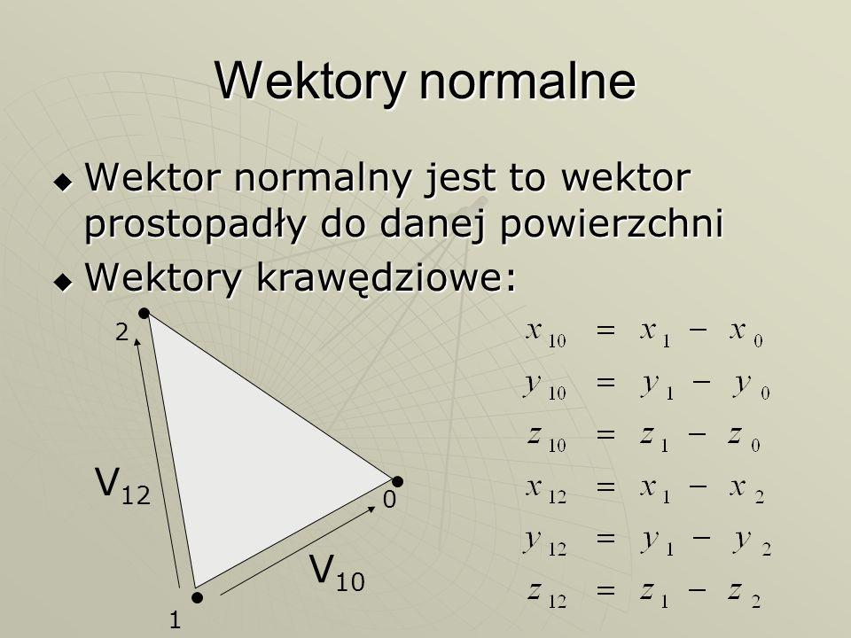 Wektory normalne Wektor normalny jest to wektor prostopadły do danej powierzchni Wektor normalny jest to wektor prostopadły do danej powierzchni Wekto