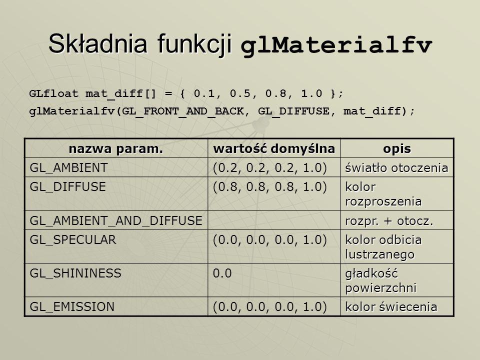 Składnia funkcji Składnia funkcji glMaterialfv GLfloat mat_diff[] = { 0.1, 0.5, 0.8, 1.0 }; glMaterialfv(GL_FRONT_AND_BACK, GL_DIFFUSE, mat_diff); naz