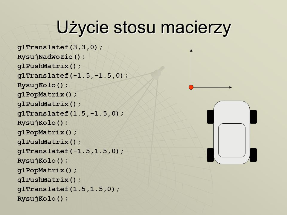 Użycie stosu macierzy glTranslatef(3,3,0); RysujNadwozie(); glPushMatrix(); glTranslatef(-1.5,-1.5,0); RysujKolo(); glPopMatrix(); glPushMatrix(); glT