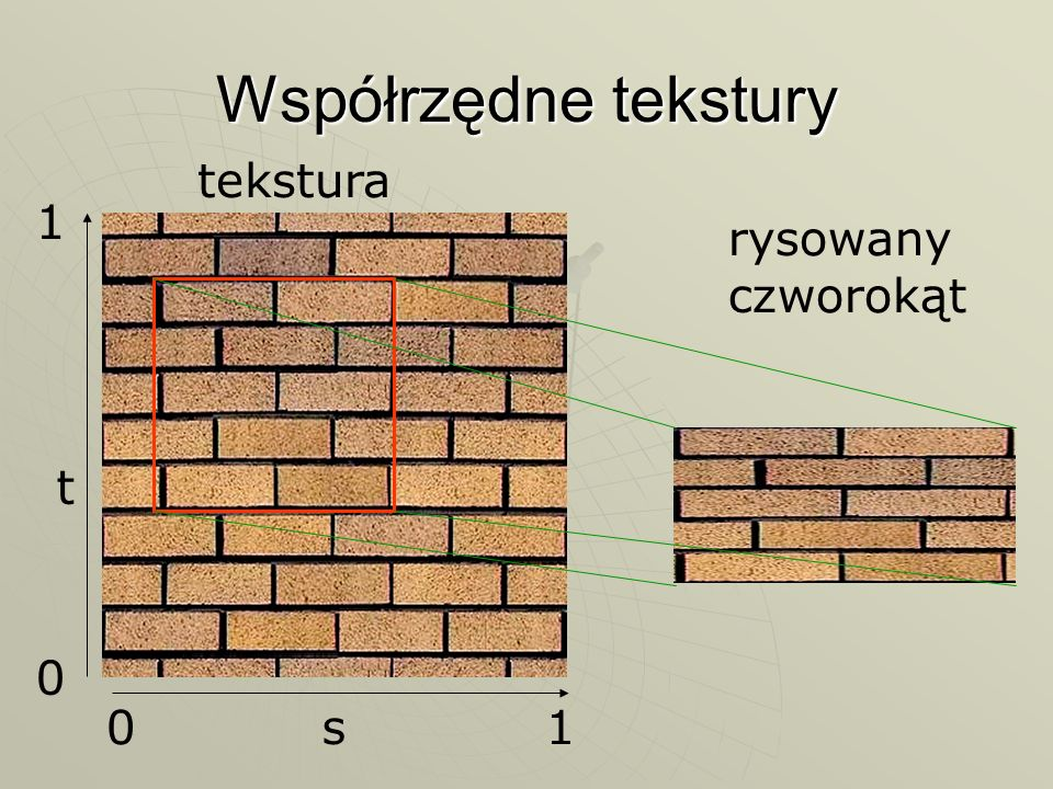 Współrzędne tekstury tekstura rysowany czworokąt s t 01 0 1