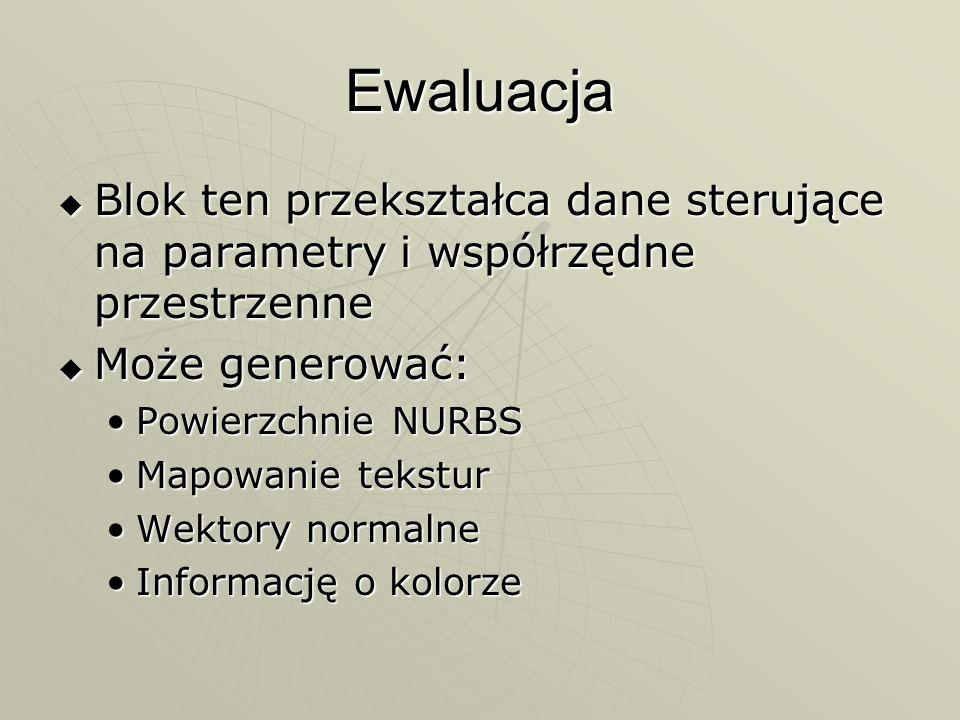 Ewaluacja Blok ten przekształca dane sterujące na parametry i współrzędne przestrzenne Blok ten przekształca dane sterujące na parametry i współrzędne