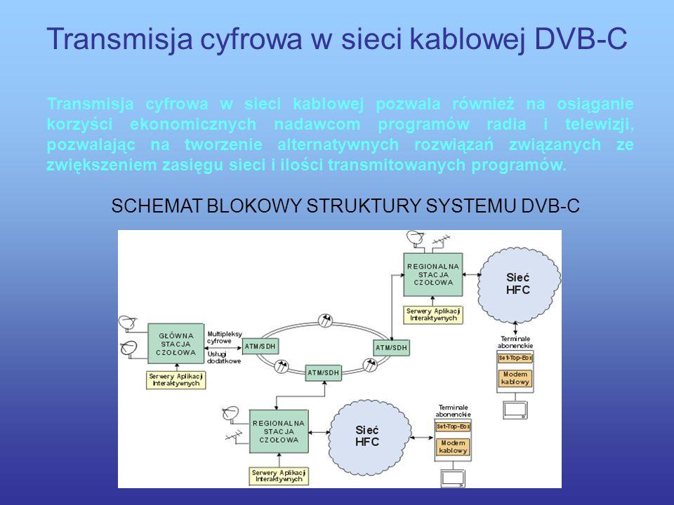 Transmisja cyfrowa w sieci kablowej DVB-C Transmisja cyfrowa w sieci kablowej pozwala jej operatorowi na: odniesienie większych korzyści ekonomicznych