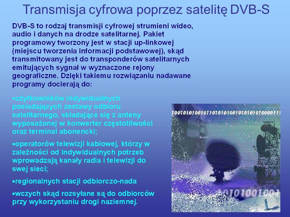 TELEWIZJA CYFROWA DVB-S DVB-T DVB-C ATM/SDH IP