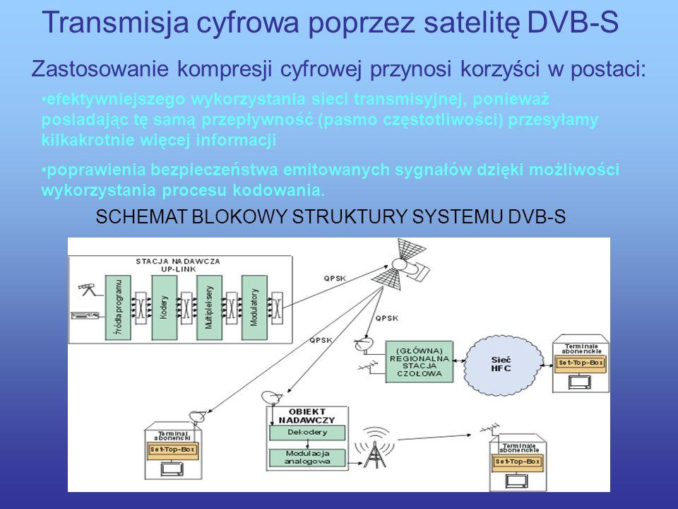 Wykorzystanie cyfrowej transmisji satelitarnej do transmisji sygnału do abonentów umożliwia nadawcy programów radia i telewizji: zwiększenie efektywno