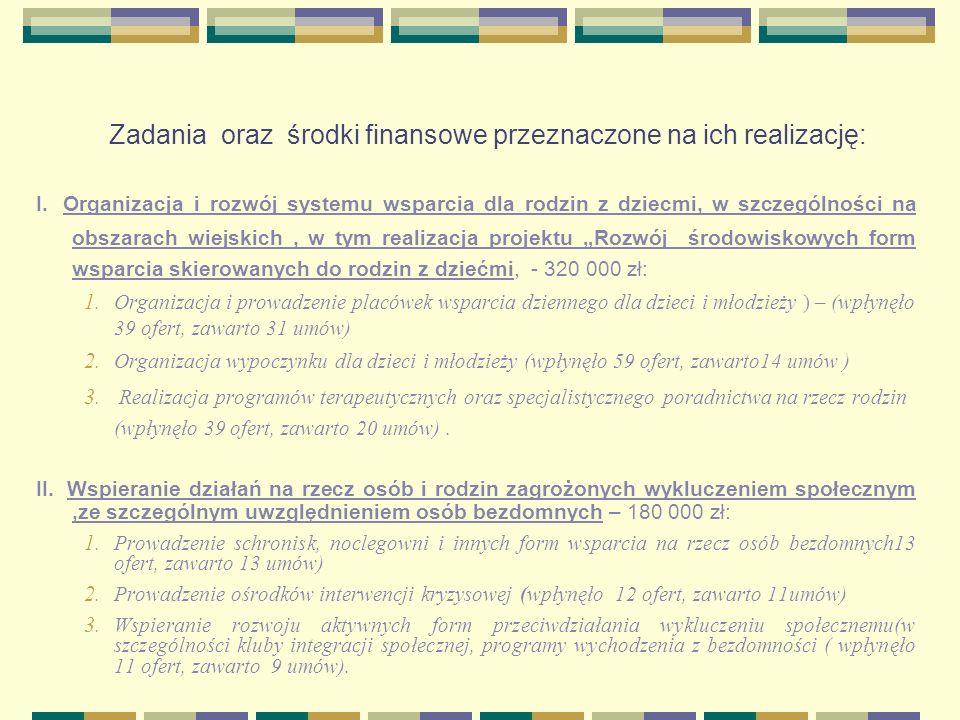 Zadania oraz środki finansowe przeznaczone na ich realizację: I. Organizacja i rozwój systemu wsparcia dla rodzin z dziecmi, w szczególności na obszar