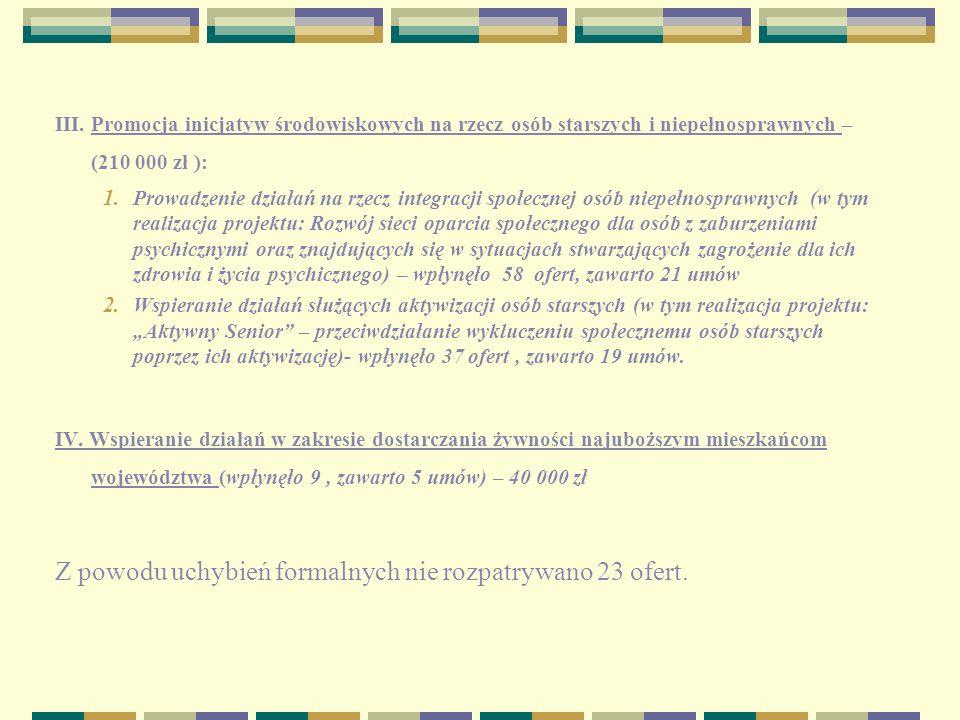 III. Promocja inicjatyw środowiskowych na rzecz osób starszych i niepełnosprawnych – (210 000 zł ): 1. Prowadzenie działań na rzecz integracji społecz