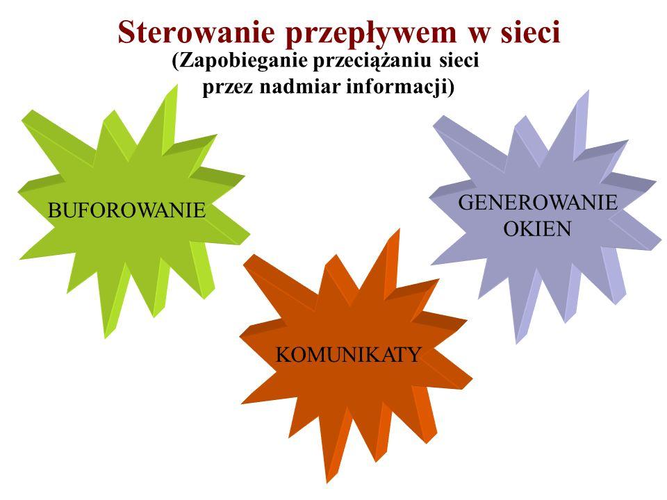 Sterowanie przepływem w sieci BUFOROWANIE KOMUNIKATY GENEROWANIE OKIEN (Zapobieganie przeciążaniu sieci przez nadmiar informacji)