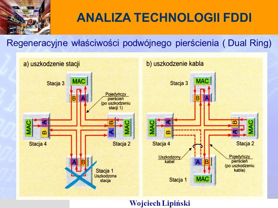 Wojciech Lipiński ANALIZA TECHNOLOGII FDDI Regeneracyjne właściwości podwójnego pierścienia ( Dual Ring)